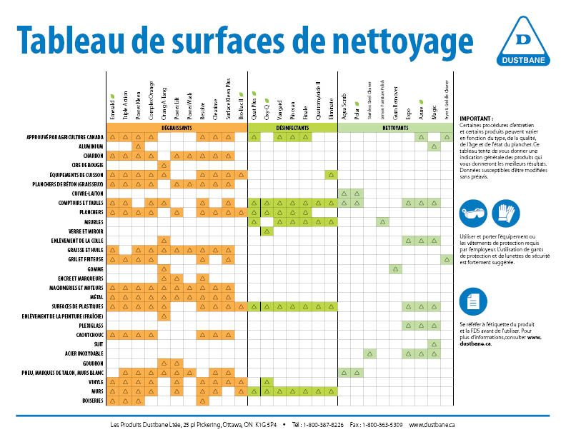 Cleaning-Surfaces-Chart_FR