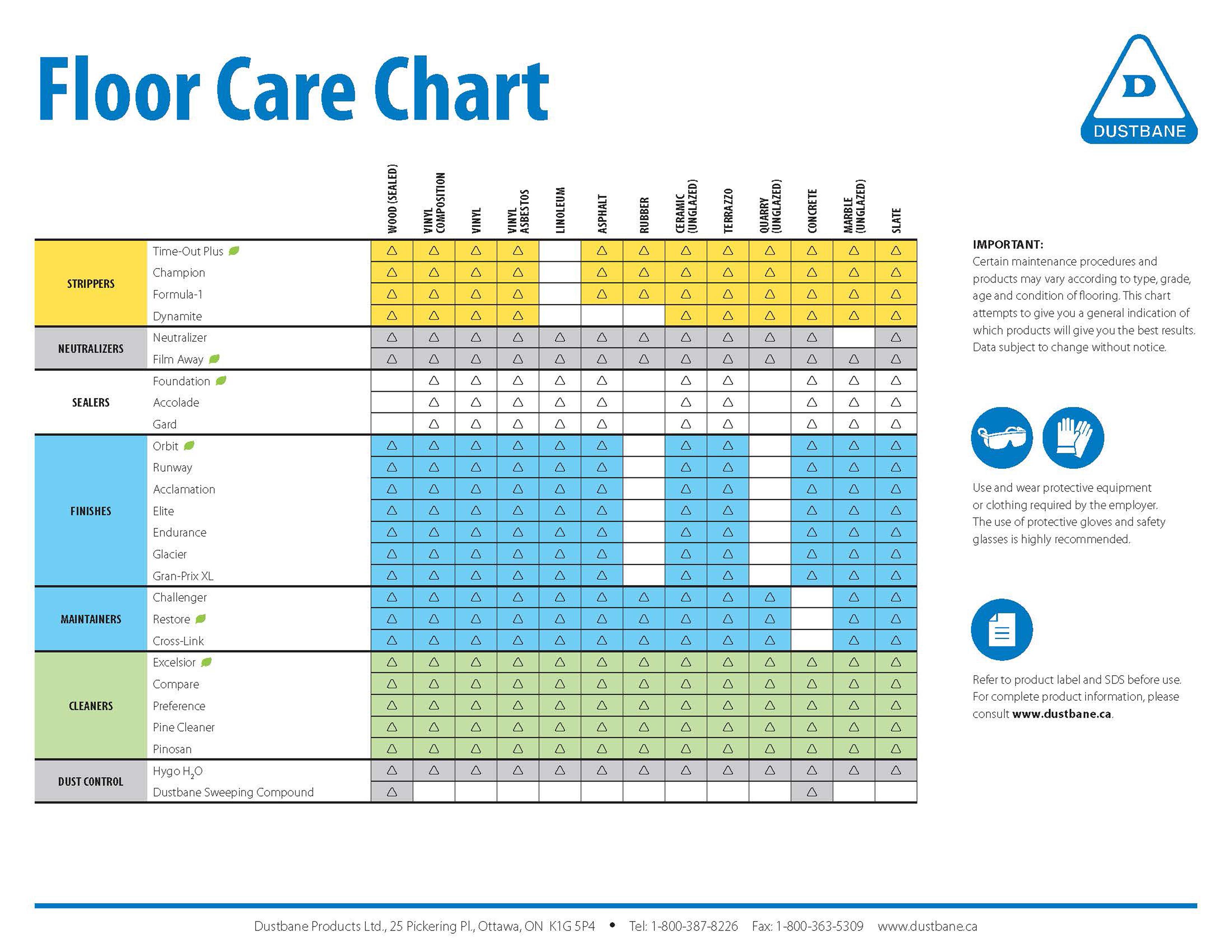 Floor-Care-Chart_EN.jpg