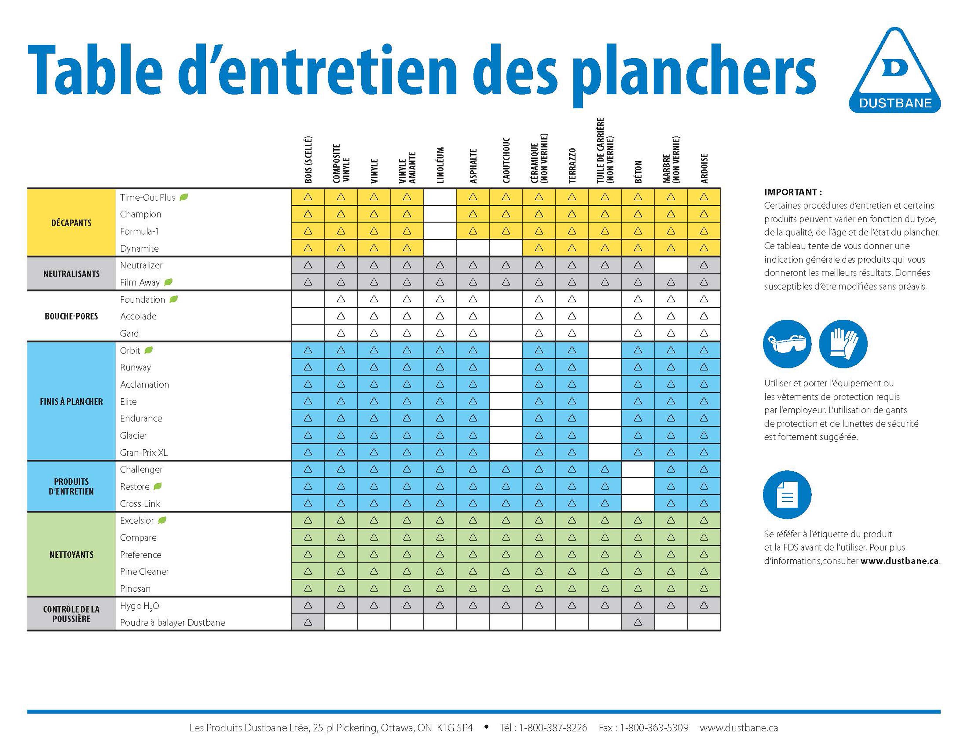 Floor-Care-Chart_FR.jpg