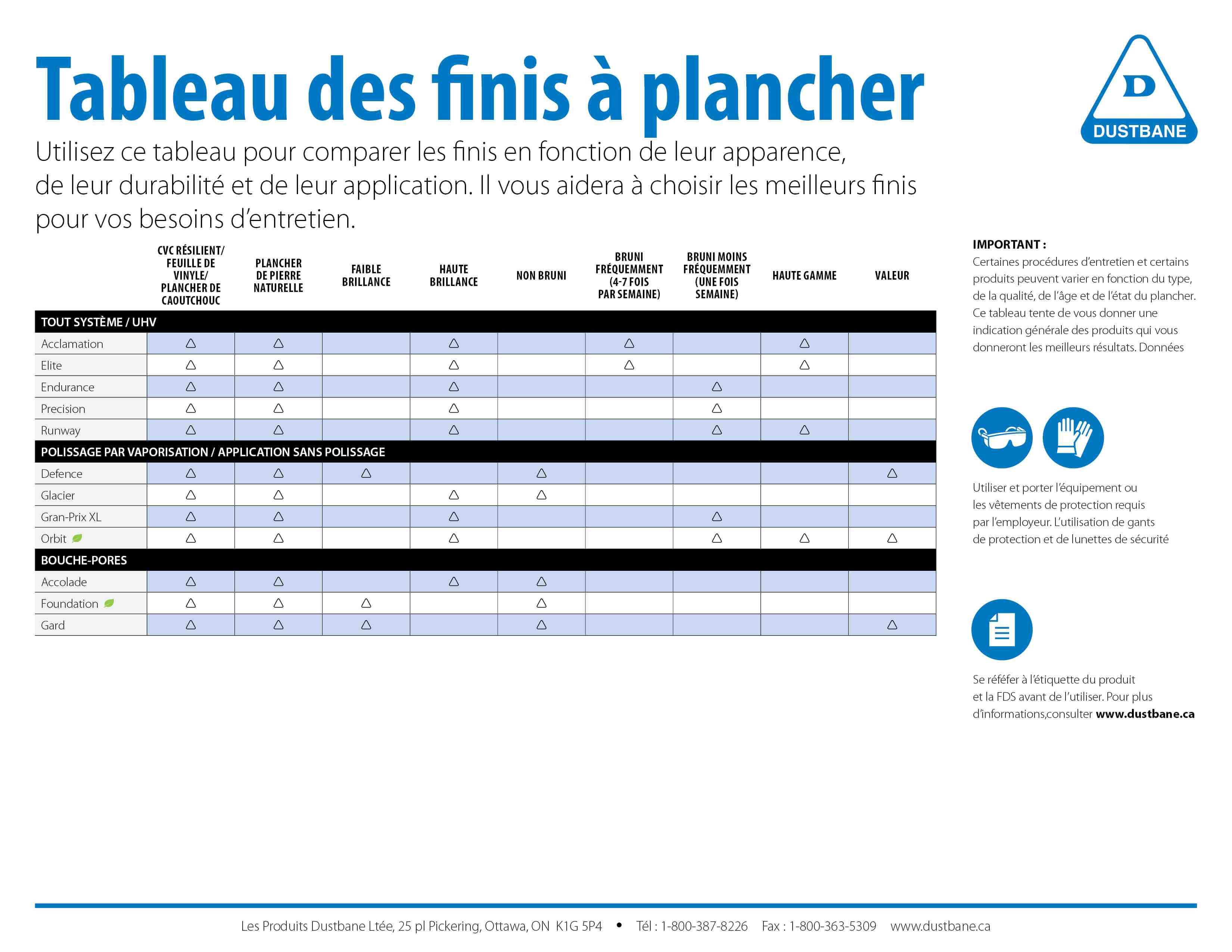 Floor-Finish-Chart-FR.jpg