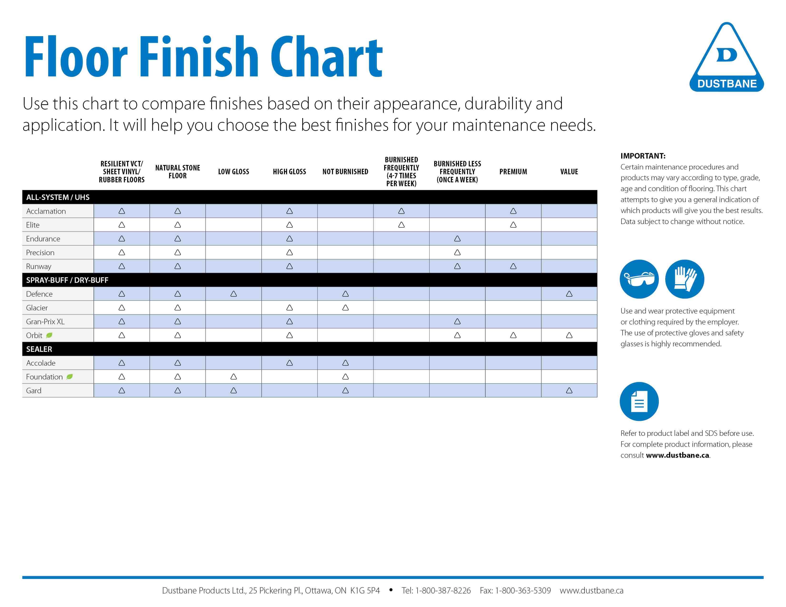 Floor-Finish-Chart-en.jpg