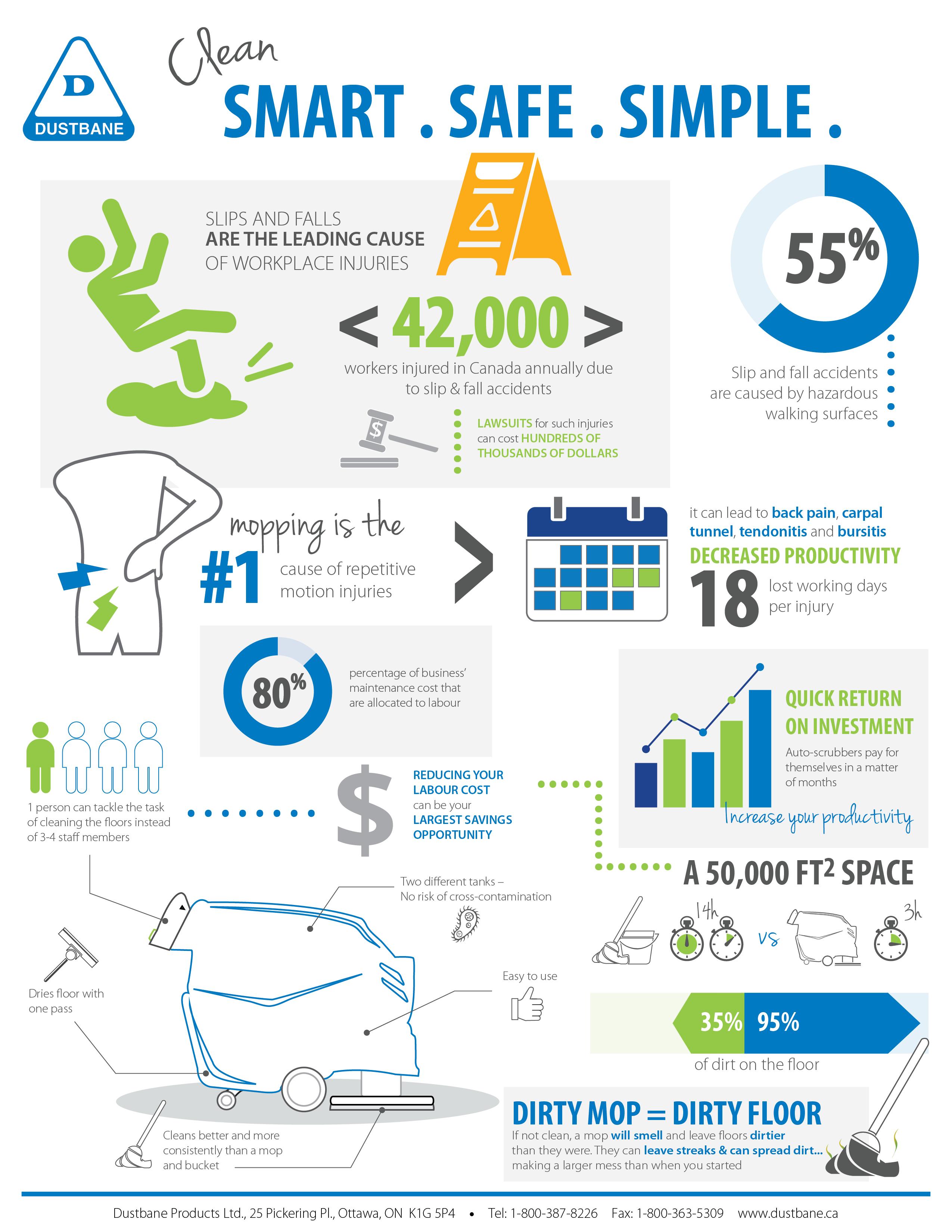 Infographic-Benefits-en-01.png