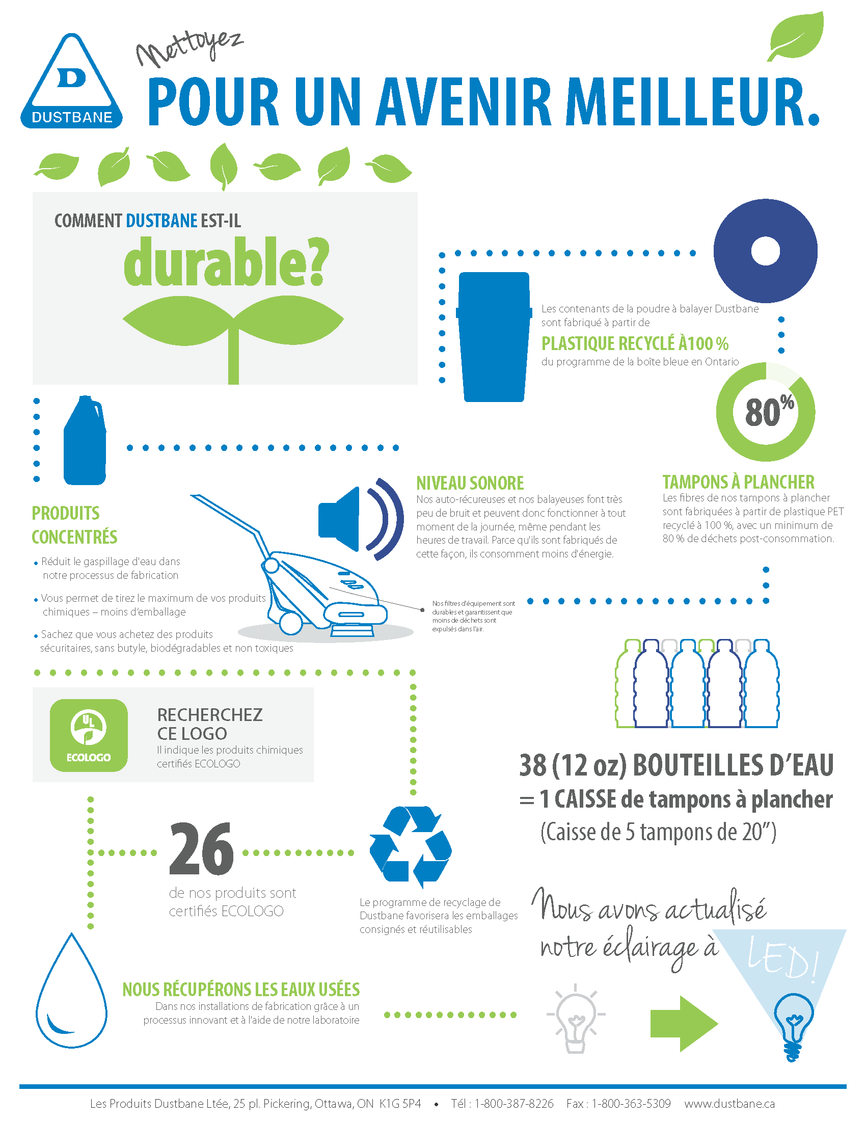 Infographic-Sustainability-fr.png