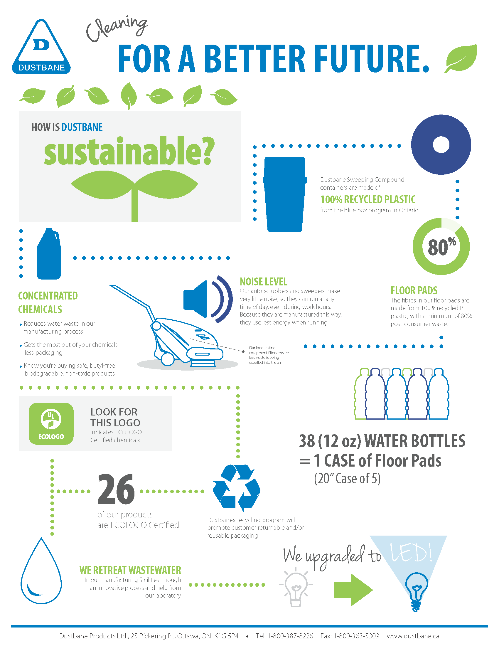 Infographic-Sustainability.png