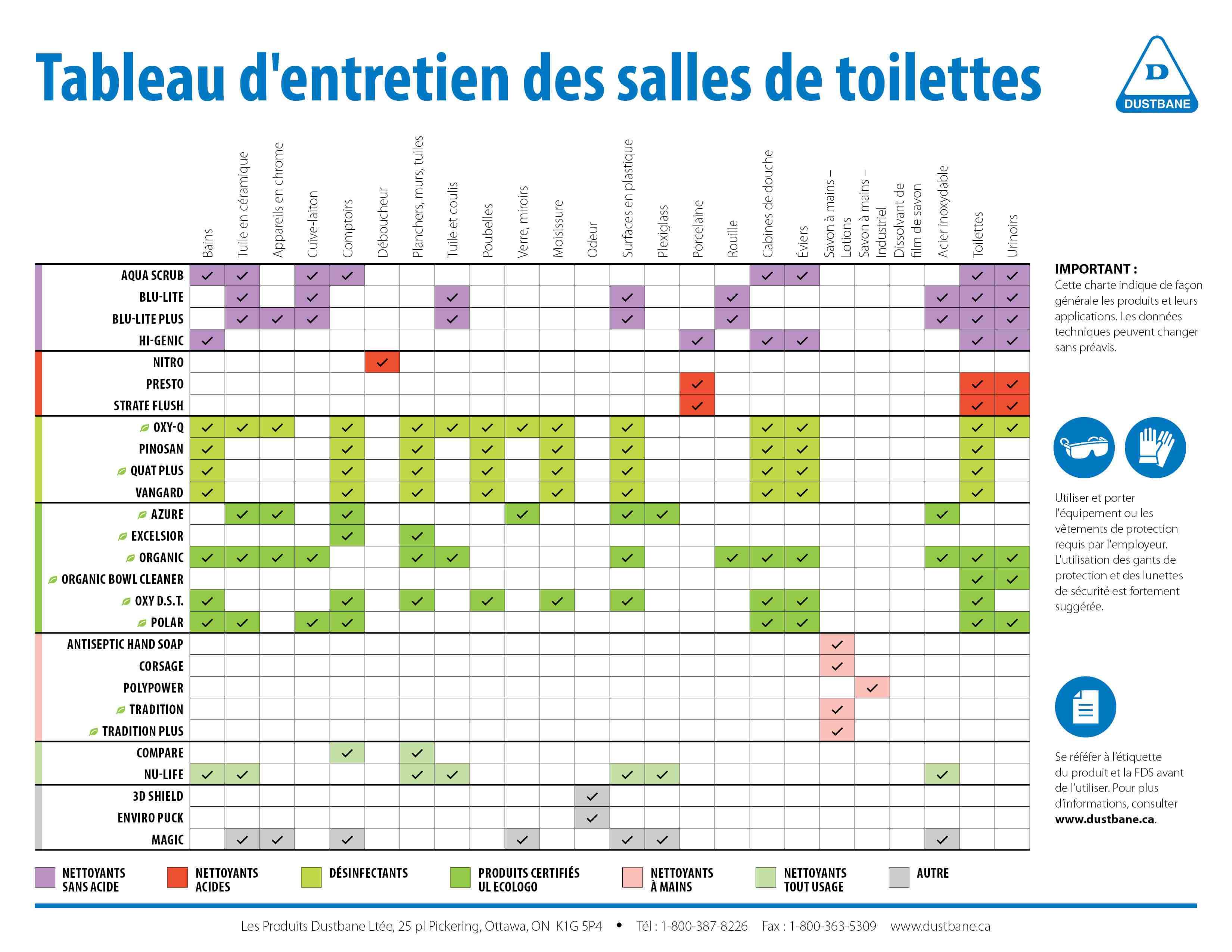 Restroom-Cleaning-Chart_FR.jpg